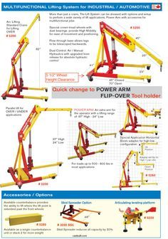 Mechanical advantage for pulley systems ilginc pinterest dual airmanual operated engine cranelifting system model 5200 ccuart Image collections