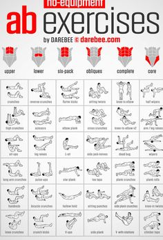 Effective ab workouts routine and strategy to study this instant, abdominal exercise pin-link reference 7154620015 . Effective ab workouts routine and strategy to study this instant, abdominal exercise pin-link reference 7154620015 . V Line Workout, 12 Week Workout, Easy Ab Workout, Flat Abs Workout, Abs Workout Video, Abs Workout Routines, Gym Workout For Beginners, Gym Workout Tips, Plank Workout
