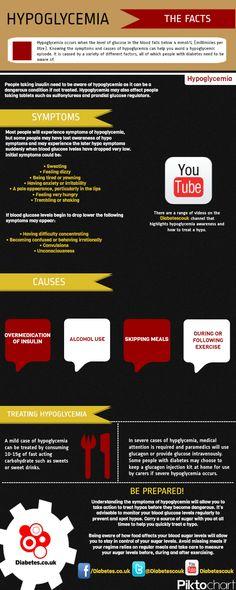 Hypoglycemia awareness #diabetes #health #infographic