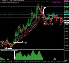 Forex trading training in thane
