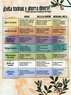 7 Productos naturales que ahorran dinero y evitan toxinas. #remedios #infografia
