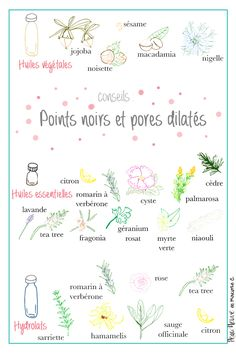 Points noirs et pores dilatés : conseils Plus Beauty Care, Beauty Box, Beauty Secrets, Beauty Hacks, Beauty Makeup, Beauty Skin, Dilated Pores, Pores Dilatés, Vanessa Paradis