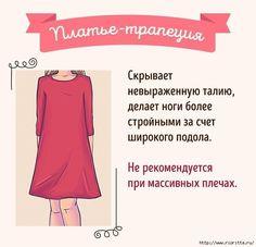 Модели платьев для урока