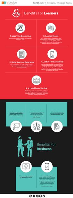 Here you can find the top 10 benefits of Microlearning In Corporate Training in just a single, informative and full-of-details Infographic. Video Notes, Instructional Design, Piano Lessons, Educational Technology, Benefit, Teaching, Small Businesses, Personal Trainer, 3d Printing