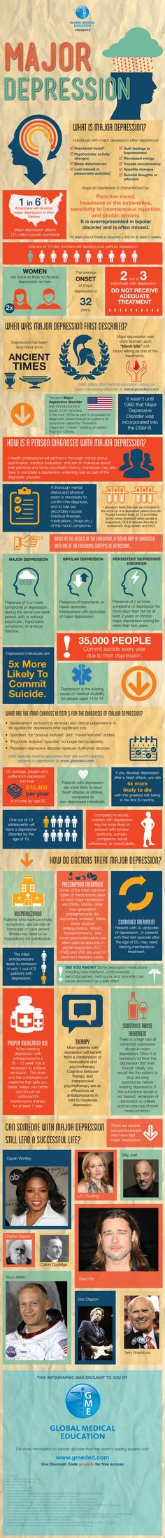 Important facts on the diagnosis and treatment of depression from the world's experts.