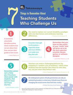 Students Who Challenge Us