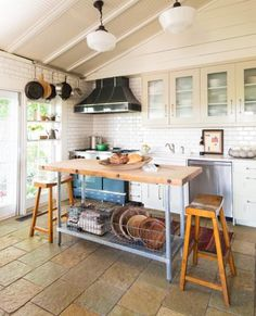 155 best Kitchen Decorating Ideas images on Pinterest in 2018 ...