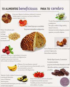 10 alimentos que benefician a tu cerebro. Neuropsicologueando. #salud #cerebro #infografia.