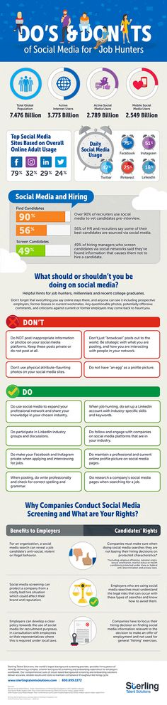 The Do's and Don'ts of Social Media for Job Hunters [Infographic] | Social Media Today