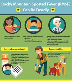 Rocky Mountain spotted fever (RMSF) is a bacterial disease spread through the bite on an infected tick. Rocky Mountain Spotted Fever, Bacterial Diseases, Medical Science, Lyme Disease, Reflexology, Ticks, Pediatrics, Nursing