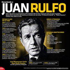 Recordando a Juan Rulfo
