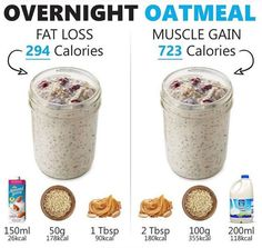 300 calories vs 650 calories Overnight oats recipe for weight loss or weight gai. Weight Gain Meals, Healthy Weight Gain, Gain Weight Smoothie, Weight Gain Shake, Weight Gain Drinks, Weight Loss Foods, Weight Gain Meal Plan, Best Weight Loss, Losing Weight