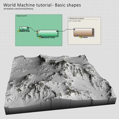 Check out World Machine tutorial about creating few different Terrain shapes by…