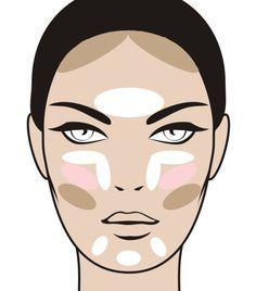 Pontos rajzok a pirosító használatához arcforma szerint   femina.hu