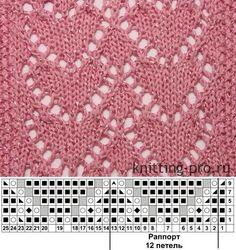 Crochet Lace Headband Pattern New Ideas Lace Knitting Stitches, Crochet Stitches For Beginners, Lace Knitting Patterns, Knitting Blogs, Knitting Charts, Lace Patterns, Stitch Patterns, Crochet Headband Free, Crochet Baby