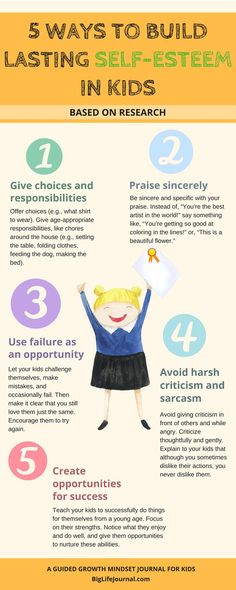 Great article with tons of info on the 5 ways to build lasting self-esteem in kids (based on research).