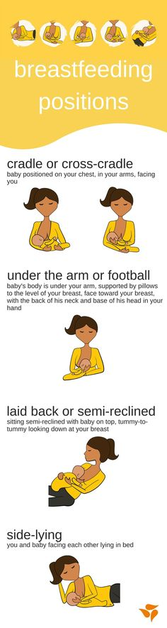 One of the most important parts of breastfeeding is a good latch. Here are some breastfeeding positions for mom and baby that can help make breastfeeding easy and comfortable.