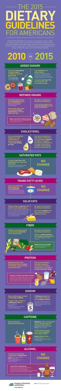 Courtesy of Academy of Nutrition & Dietetics