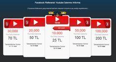 Videolarınız azmı izleniyor, 301 de takıldımı :)) http://www.nehirce.com sitesinden sizlere yardımcı olalım..10 bin izlenmeden 10 Milyon izlenmeye kadar izlenme sadece bizde..