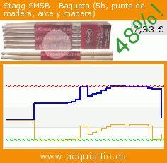 Stagg SM5B - Baqueta (5b, punta de madera, arce y madera) (Electrónica). Baja 48%! Precio actual 7,33 €, el precio anterior fue de 14,23 €. https://www.adquisitio.es/otros/stagg-sm5b-paire