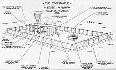 tabernacle - Google Search