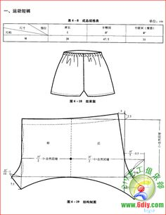 Finally ready to try out a shorts pattern. Lingerie Patterns, Sewing Lingerie, Clothing Patterns, Sewing Patterns, Sewing Pants, Sewing Clothes, Diy Clothes, Bra Pattern, Pants Pattern