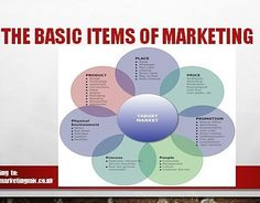 #digital #marketingtips #marketingtips #7p #4p #businesstips #business #stratups #startup #sales #salestips #companies #company