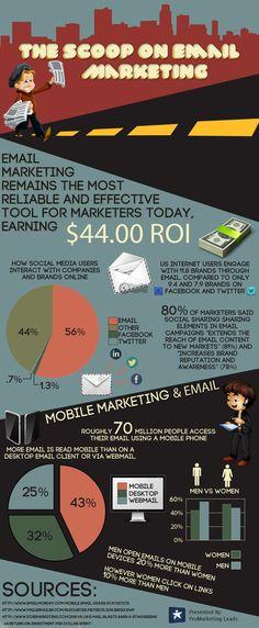 L'evoluzione dell'e-mail marketing sui Social Networks #infographic social networking infographics