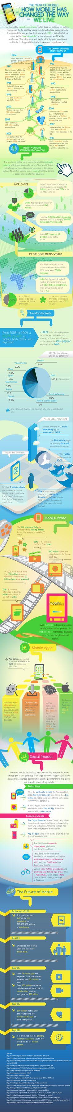 Cómo ha ido cambiando el teléfono móvil nuestra forma de vivir #infografia #infographic