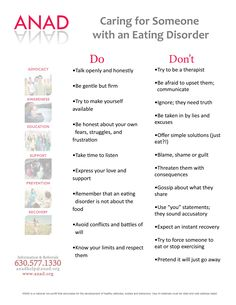 ANAD Eating Disorders Awareness Week -- Caring for Someone With an Eating Disorder