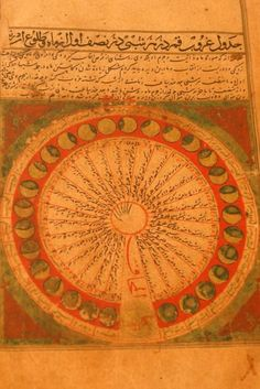 Arabic illustration explaining the phases of the Moon
