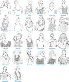 Most flattering appropriate neckline types for oval, round and square faces (for women)
