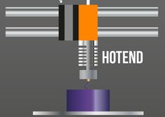Interesting Extruder Concept is More Complex Than It Appears #3DPrinting