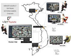 Đầu ghi hình synology NVR Giám sát và quản lý tập trung (CMS) nhiều địa điểm, chi nhánh