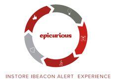 M2M-Epicurious-01