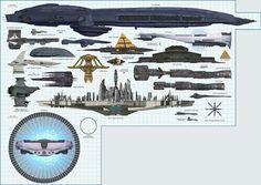 Ships of Stargate