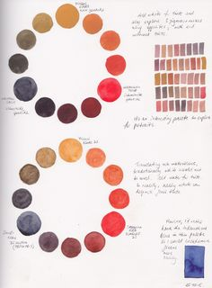 """Jane Blundell: Zorn Palette exploration. """"Interesting for portraits ... Indanthrone would increase range of greens."""""""