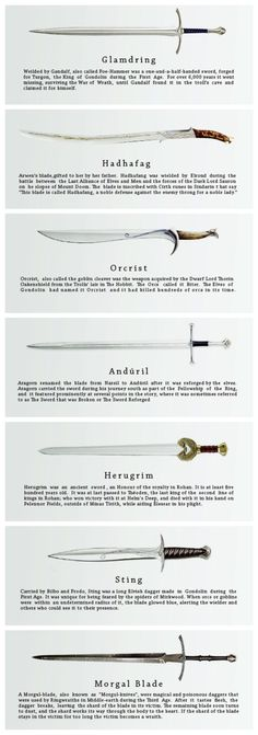 Swords of Middle Earth