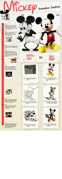 "New technologies create new possibilities for animation. Check ""Mickey Animation Timeline"" to find out how this character evolved during almost 100 years of its life.  #infographic #timeline"