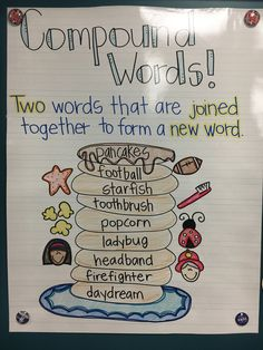 Compound Words Anchor Chart First Grade