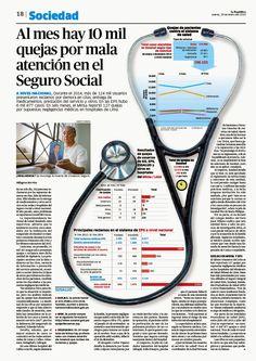 Mala atención en el sistema de Salud. Infografía: Orlando Arauco. #Layout: Ricardo Cervera. #newspaperdesign
