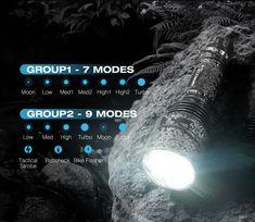 Astrolux C8 XP-L HI 1300Lumens 7/4modes A6 Driver Tactical EDC LED Flashlight 18650 Sale - Banggood.com Light Flashlight, Strobing, Edc, Lights, Lighting, Every Day Carry, Rope Lighting, Candles, Lanterns