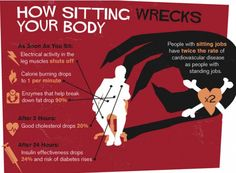 How sitting wrecks your body!!!