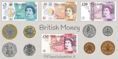 Schede didattiche e flashcard sul sistema monetario inglese