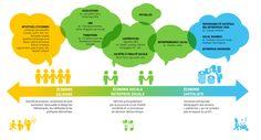 #Infographie : Les alternatives économiques