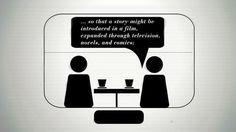 What is Transmedia Storytelling.