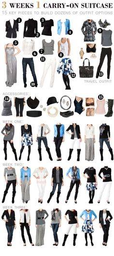smart packing-3 weeks worth of outfits in 1 carry on suitcase