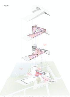 Three Ancestors Cultural Museum,Diagram