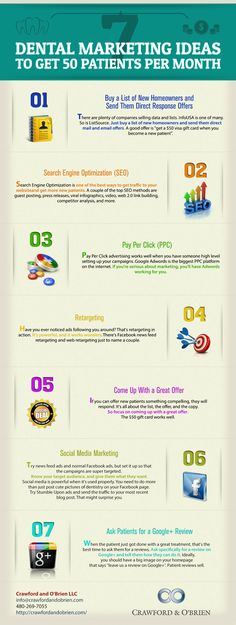 Crawford and O'Brien created this infographic to give dentists some marketing ideas on how to generate new patients. Most dentists get screwed by crappy SEO and PPC companies. We don't want that to happen. If you're a dentist, you could easily be getting 10 new patients per month if your city has a population of 50k or more. We hope these dental marketing ideas help.