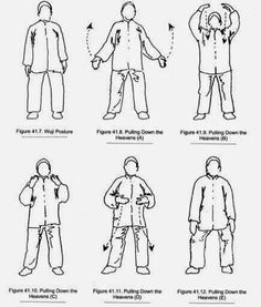 qigong exercise chart Repinned by www.academ.nl/ & www